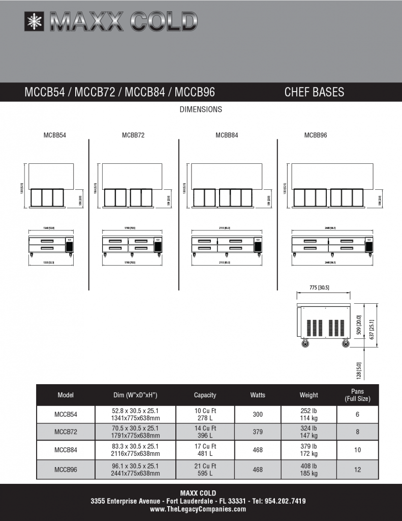 MCCB Chef Bases Spec Sheet pg2